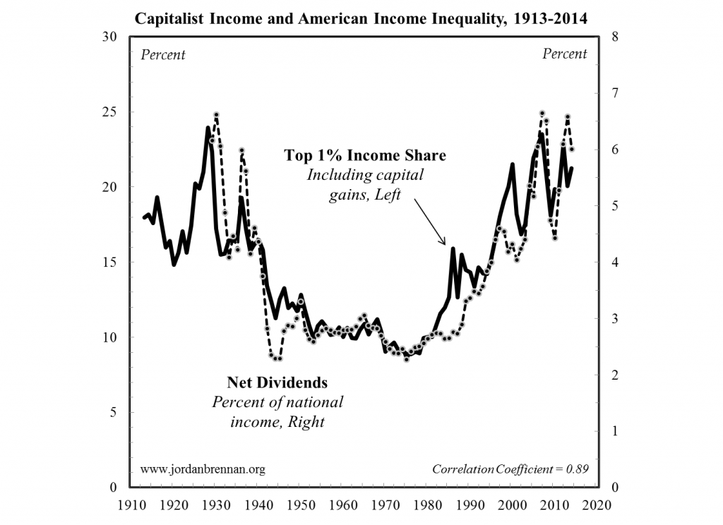 "essay on income gap Economic inequality: acknowledge that the gap between the rich and poor has people to jobs on their merit,"" wrote young in a 2001 essay for the."